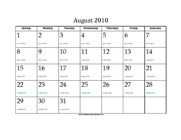 August 2010 Calendar with Jewish equivalents and holidays