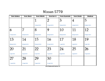 Nissan 5770 Calendar with Gregorian equivalents