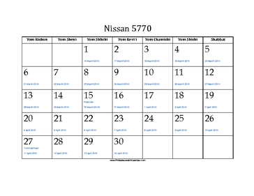 Nissan 5770 Calendar with Jewish holidays and Gregorian equivalents