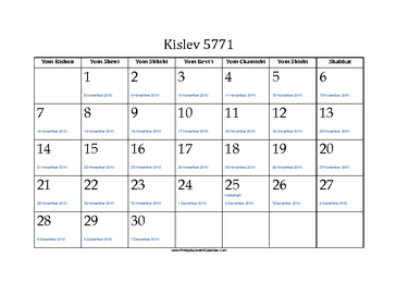 Kislev 5771 Calendar with Jewish holidays and Gregorian equivalents