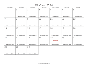 Kislev 5774 Calendar with Gregorian equivalents
