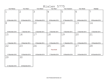 Kislev 5775 Calendar with Gregorian equivalents