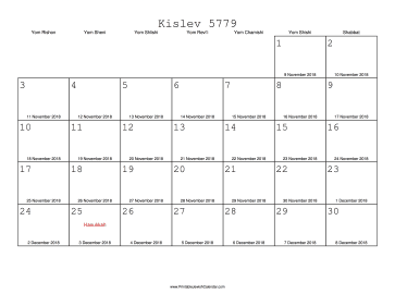 Kislev 5779 Calendar with Gregorian equivalents